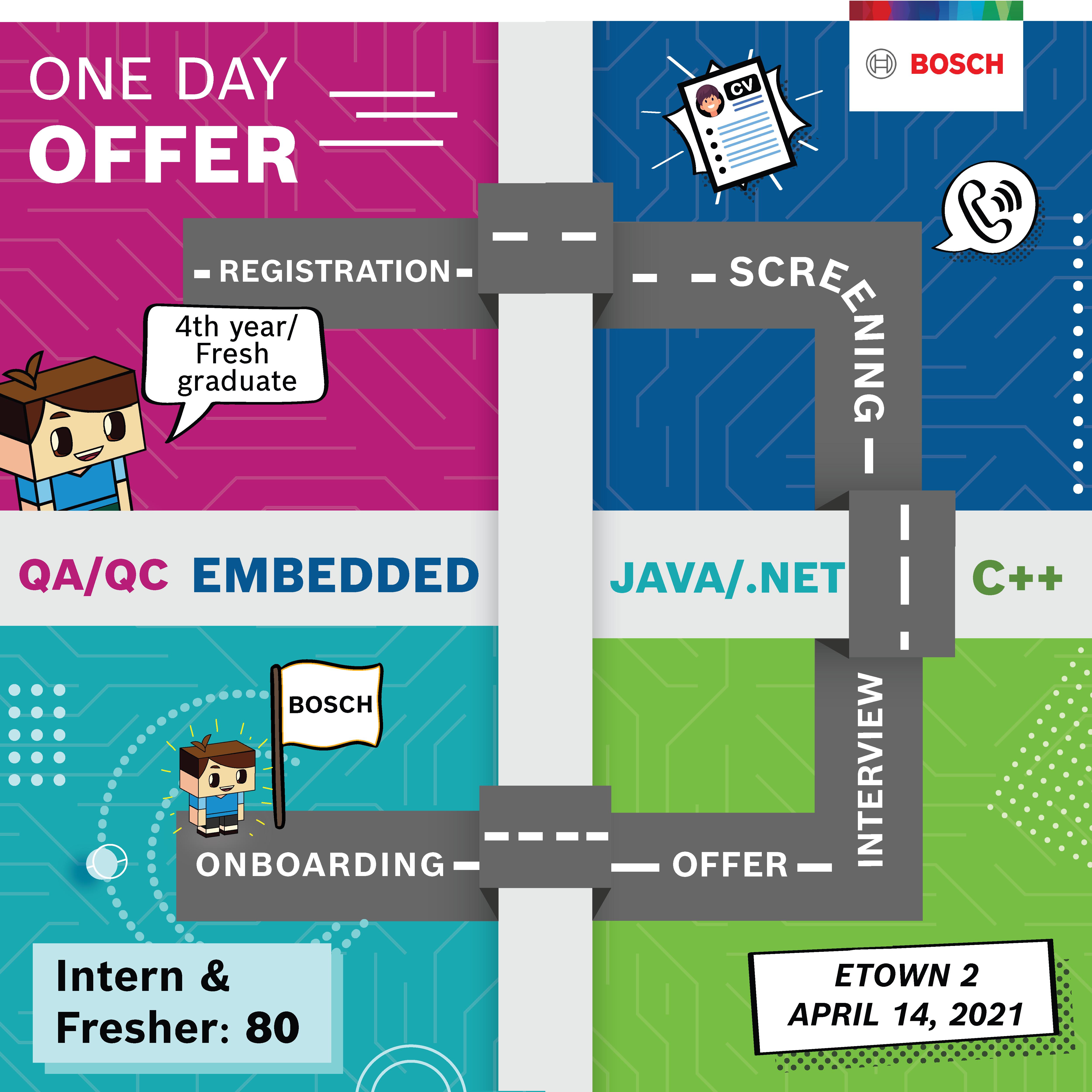 Chương trình tuyển dụng Intern và Fresher_One Day Offer tại Công ty Bosch Vietnam