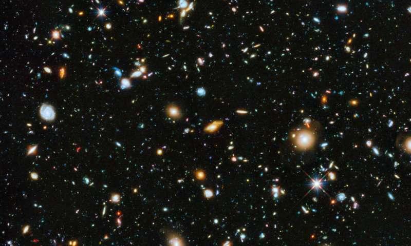 Vũ trụ hoc